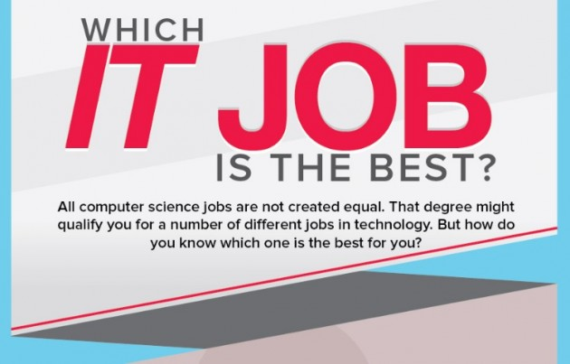 Comparison of IT Jobs by ComputerScienceZone.org   ITBrander