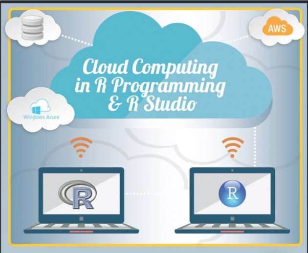 Infographic   A Guide To Quickly Learn Cloud Computing In R Programming