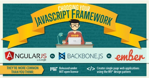 Selecting a Javascript Framework  Infographic    Code Karate