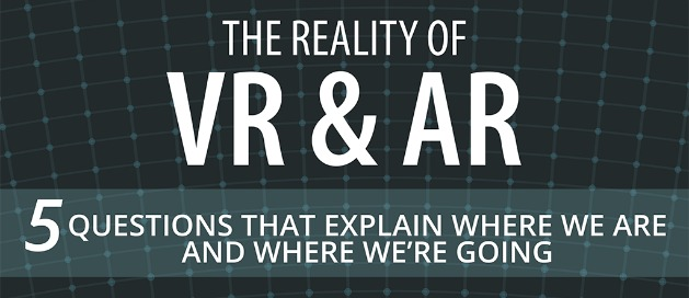 The Reality of VR and AR  infographic   Visualistan