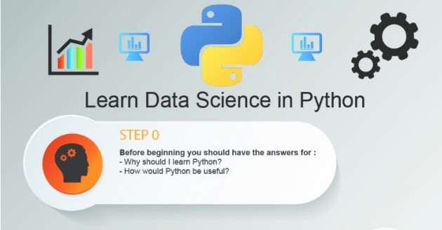 Infographic   Quick Guide to learn Python for Data Science