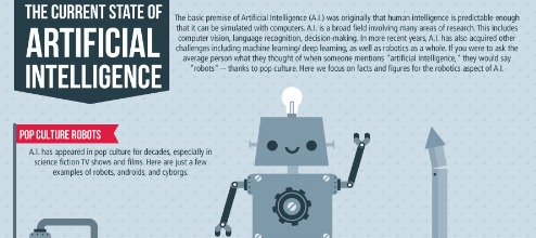 The Current State of Artificial Intelligence   infographic   ChrisInMaryville s Blog